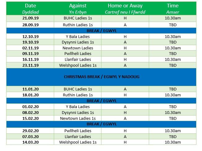 1s Fixtures