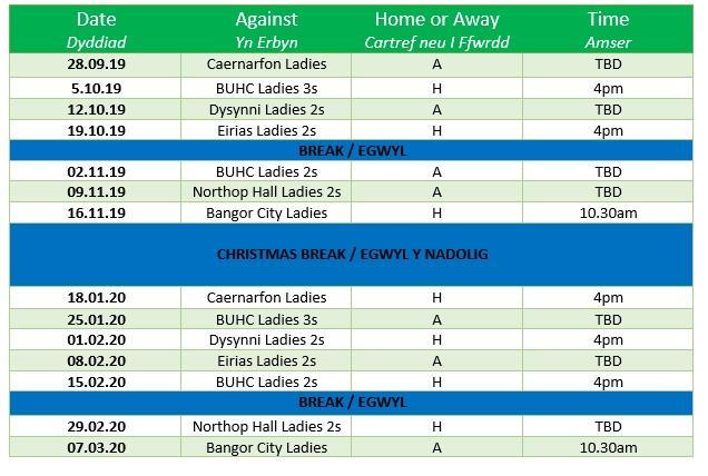 2s Fixtures